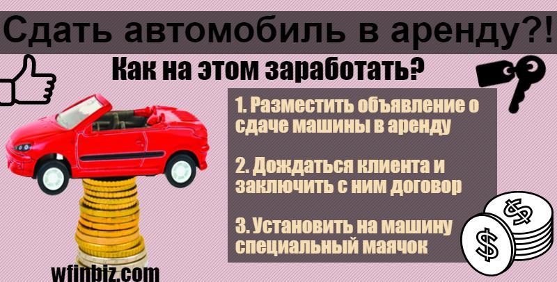 Автомобиль в аренду: бизнес идея