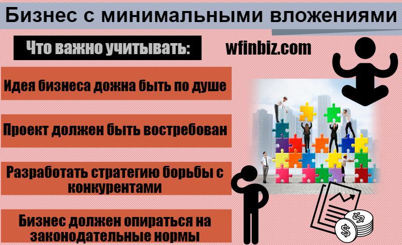 Бизнес с минимальными вложениями