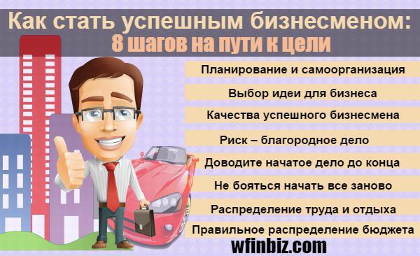 Как стать успешным бизнесменом&