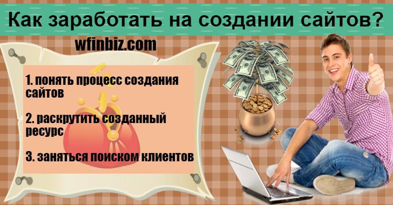 Заработок на создании сайтов