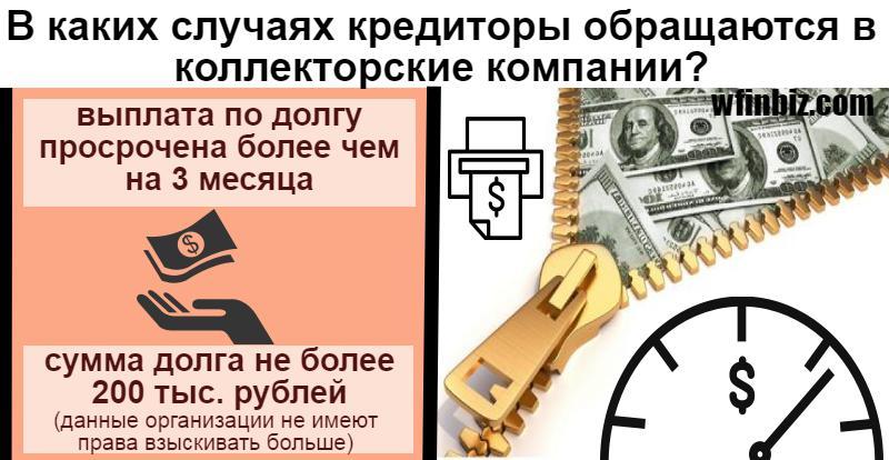 Когда кредиторы продают долги?