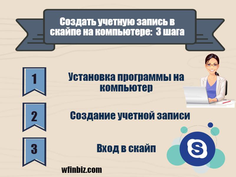 Создать учетную запись в скайп на комьютере: 3 шага